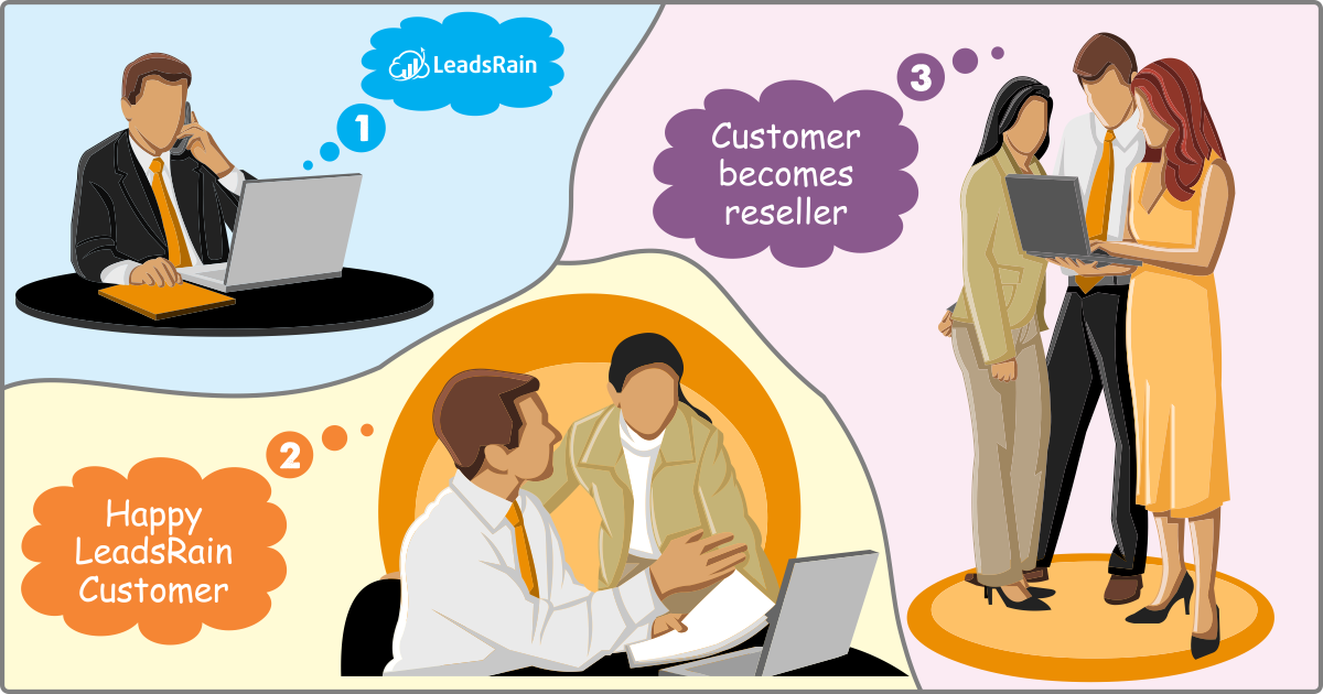 Make your customers your brand spokesperson