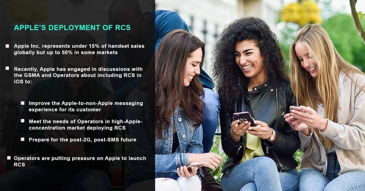 apple deployment of RCS