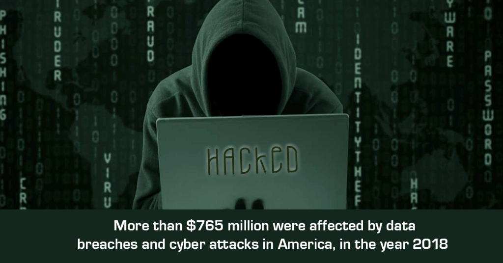 Cyber Security Attack in USA