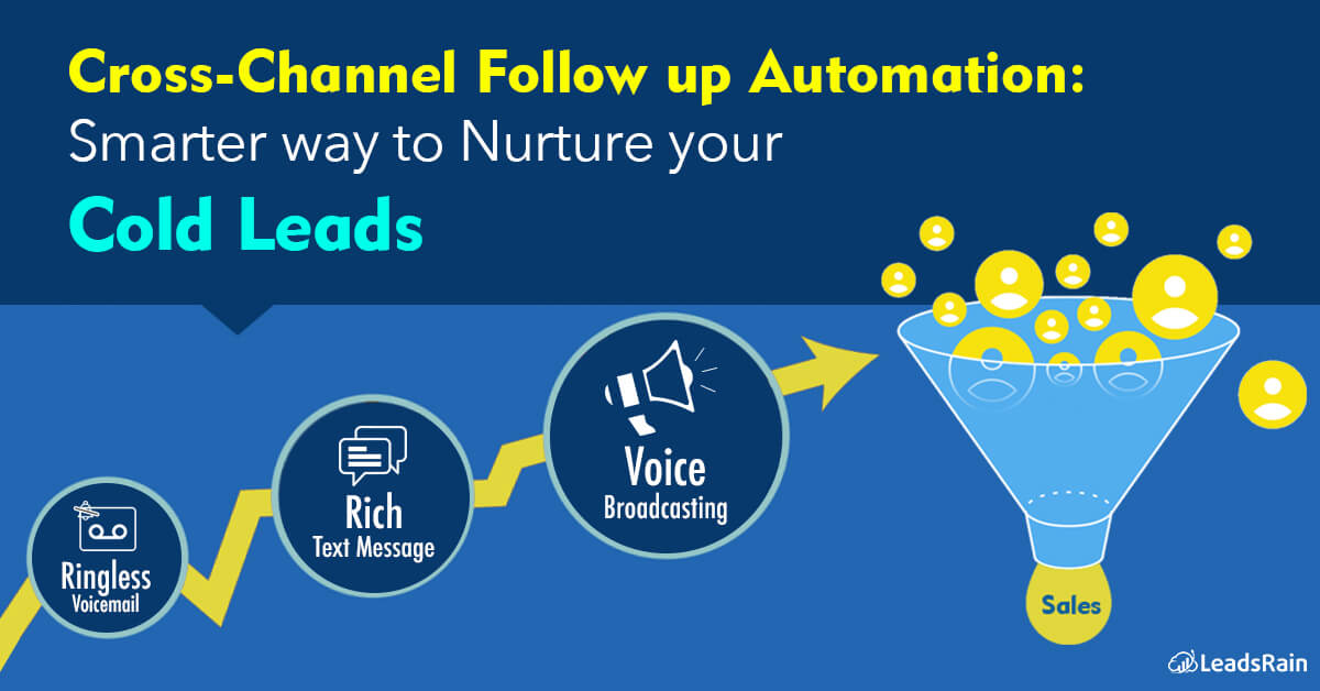 Cross-Channel Follow up Automation Smart Way to nurture your Leads
