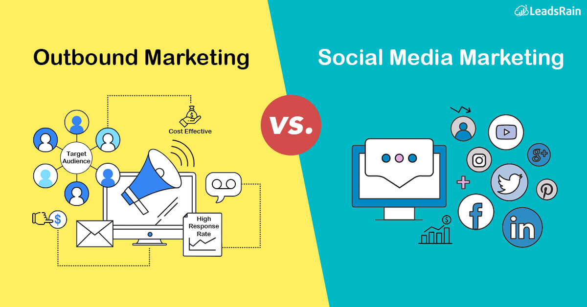 Outbound marketing channel vs Social media marketing