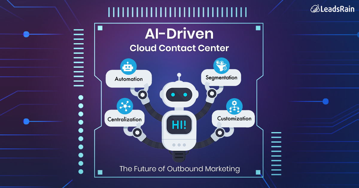 AI Driven Cloud Contact Center is as future of Outbound Marketing