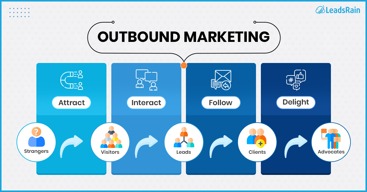 Ways to Turn Outbound Marketing from Burden to a Blessing