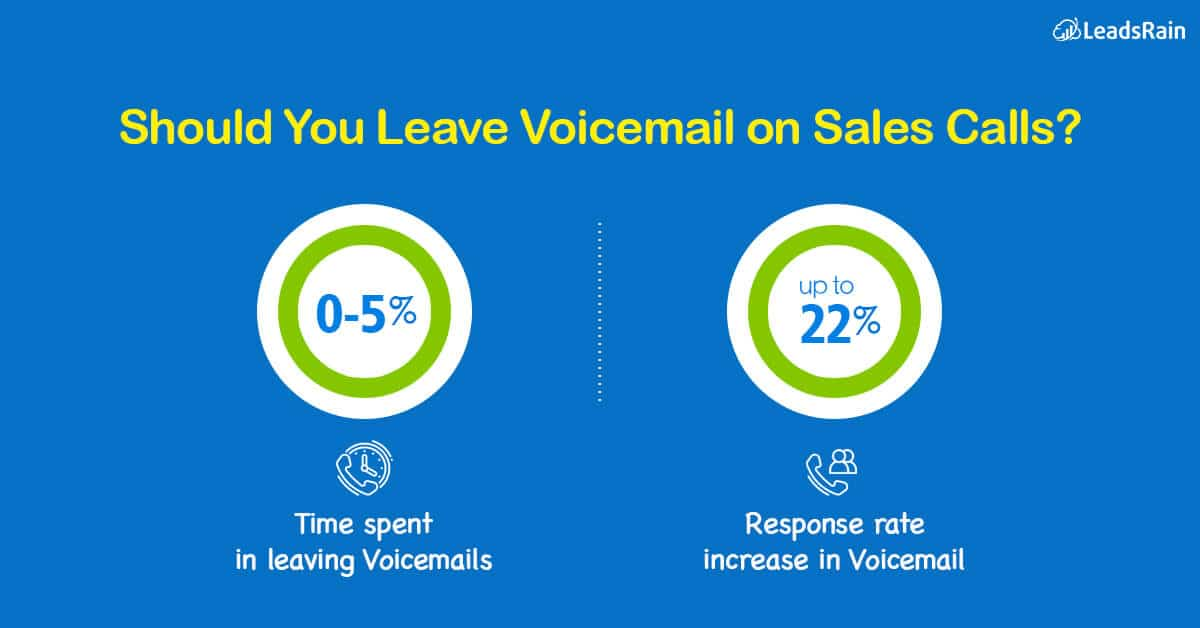 Should You Leave Voicemails on Sales Calls