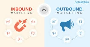 Difference Between Inbound v_s Outbound Marketing