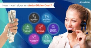 How much does Auto Dialer Cost