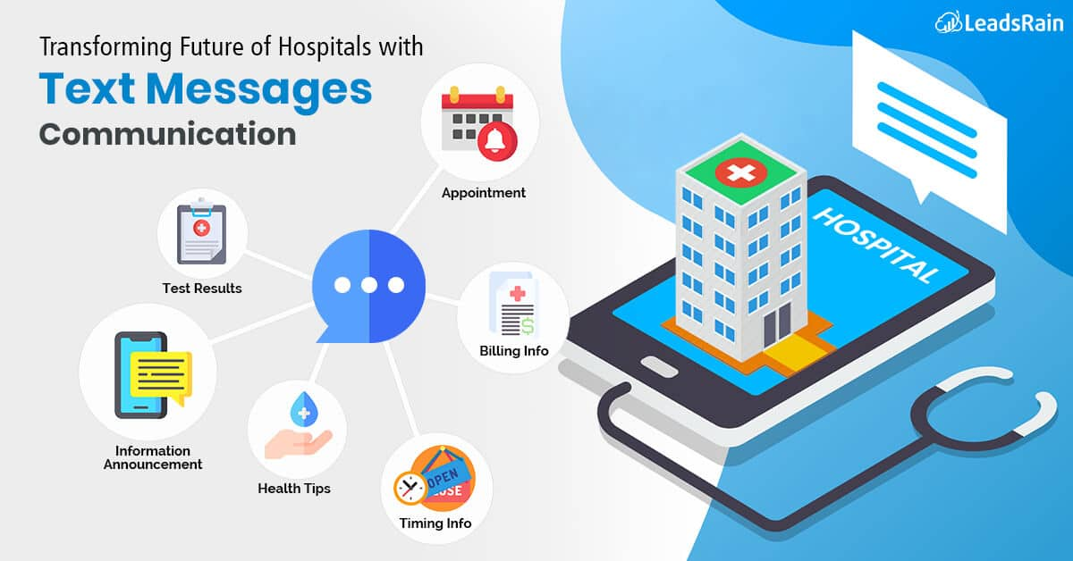 Text Message service for Healthcare Industry